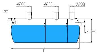 Схема септика для загородного дома.